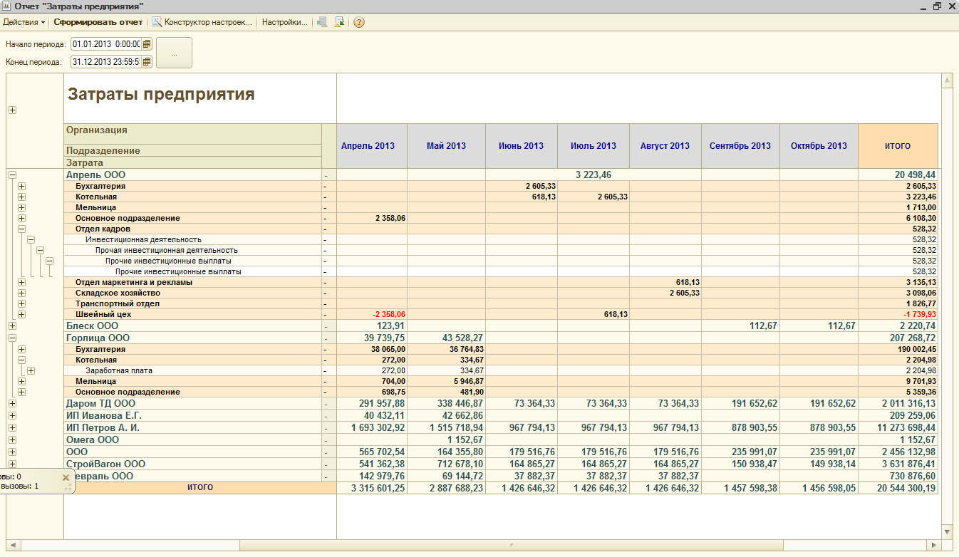 Отчет об исполнении бюджета - Администрация Брюховецкого 57